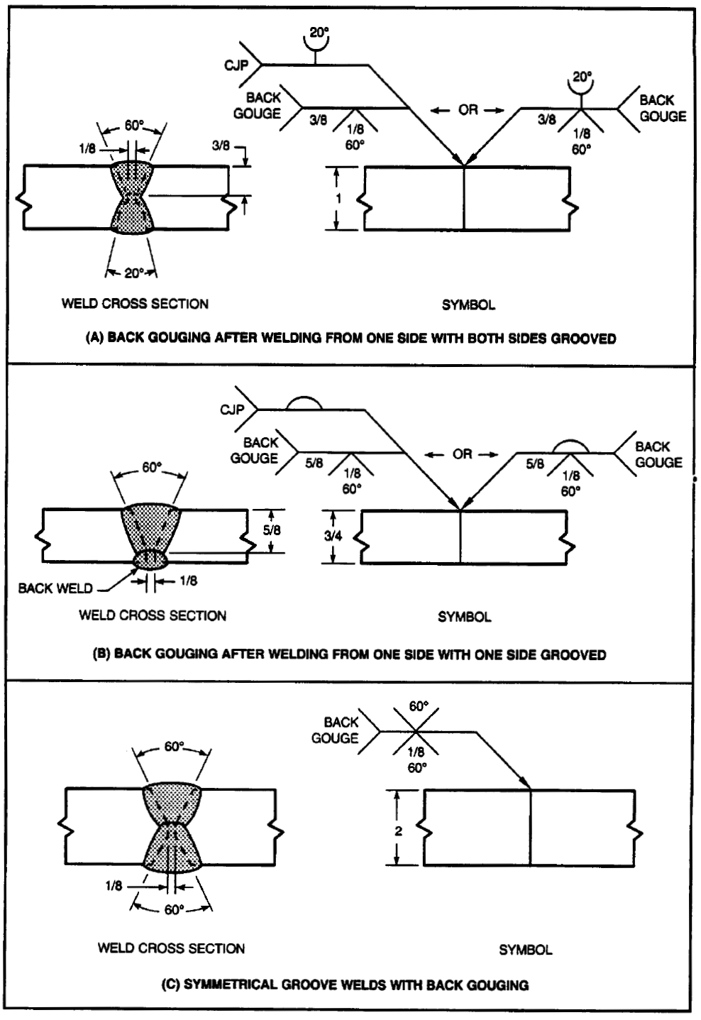 Welding Diagram Symbols Wiring Database Tig Line Distinction Between Weld Symbol And Weldknowledge Index Arc Welder