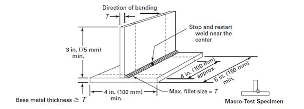 Fillet Weld Penetration
