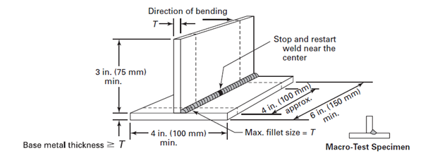 Fillet Weld Break Test Fracture Test Weldknowledge